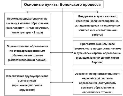 Европейской системы образования посольство венгрии в екатеринбурге сайт